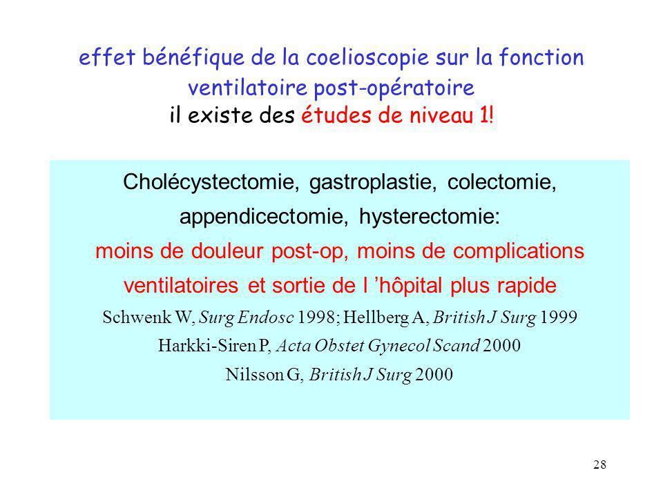28 effet bénéfique de la coelioscopie sur la fonction ventilatoire post-opératoire il existe des études de niveau 1! Cholécystectomie, gastroplastie,