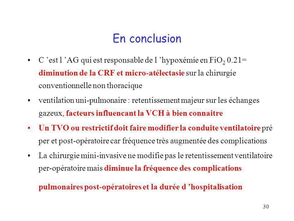 30 En conclusion C est l AG qui est responsable de l hypoxémie en FiO 2 0.21= diminution de la CRF et micro-atélectasie sur la chirurgie conventionnel