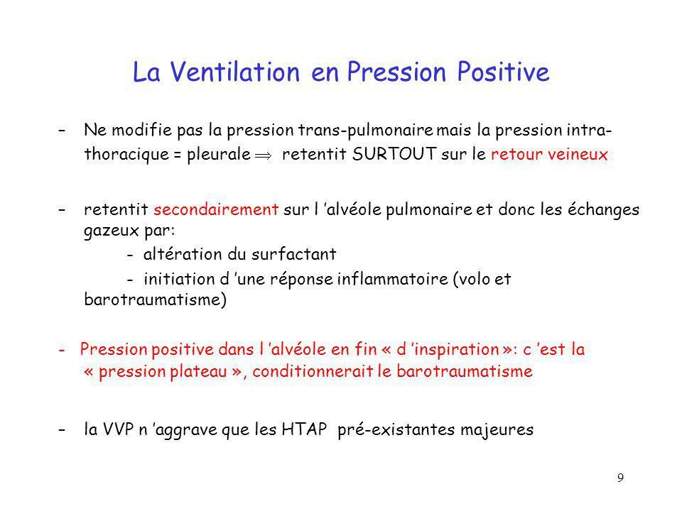 9 La Ventilation en Pression Positive –Ne modifie pas la pression trans-pulmonaire mais la pression intra- thoracique = pleurale retentit SURTOUT sur