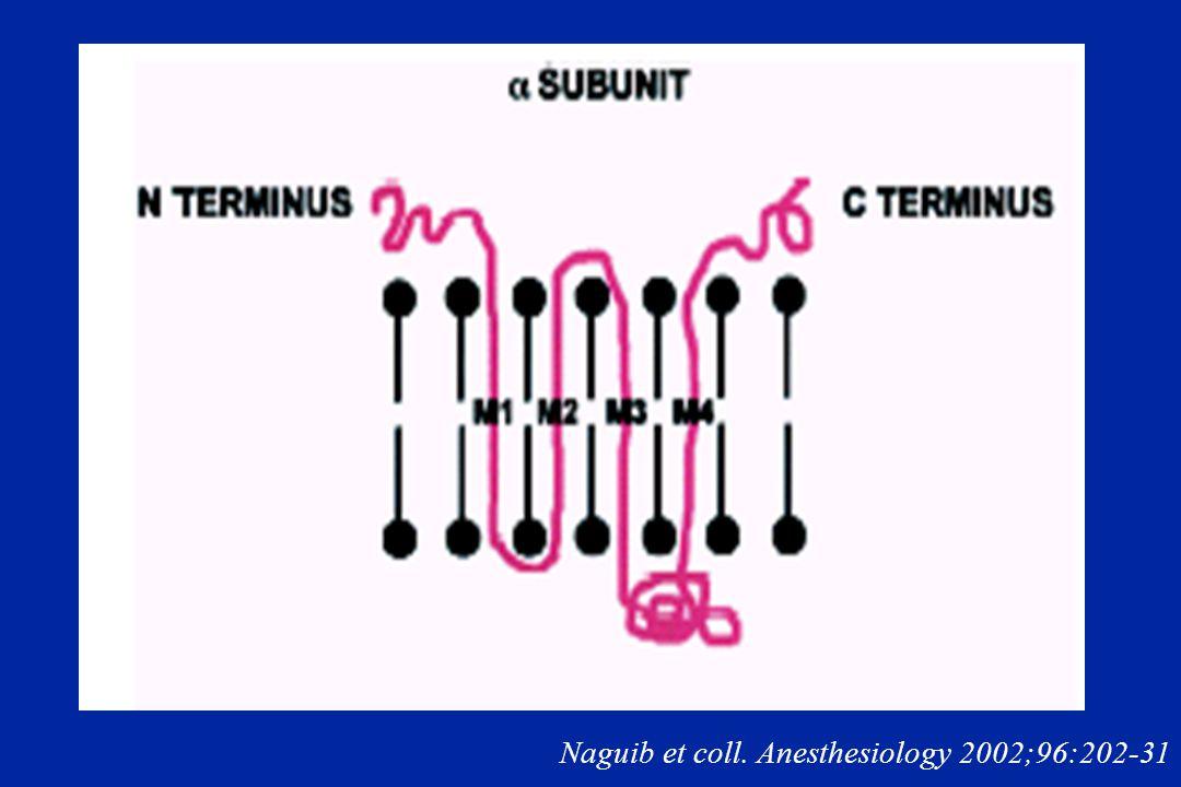 Naguib et coll. Anesthesiology 2002;96:202-31