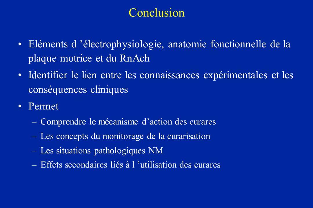 Conclusion Eléments d électrophysiologie, anatomie fonctionnelle de la plaque motrice et du RnAch Identifier le lien entre les connaissances expérimen