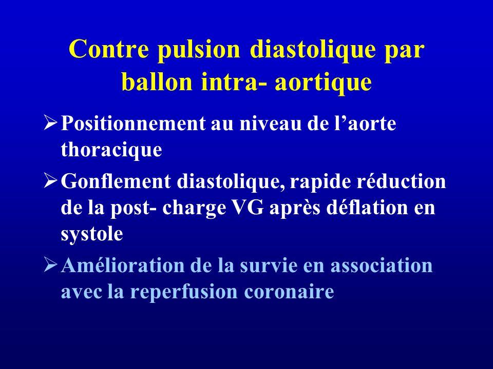 Contre pulsion diastolique par ballon intra- aortique Positionnement au niveau de laorte thoracique Gonflement diastolique, rapide réduction de la post- charge VG après déflation en systole Amélioration de la survie en association avec la reperfusion coronaire