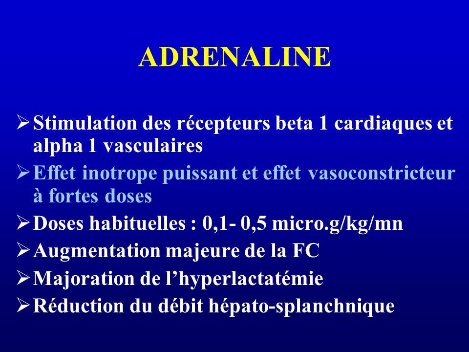 ADRENALINE Stimulation des récepteurs beta 1 cardiaques et alpha 1 vasculaires Effet inotrope puissant et effet vasoconstricteur à fortes doses Doses