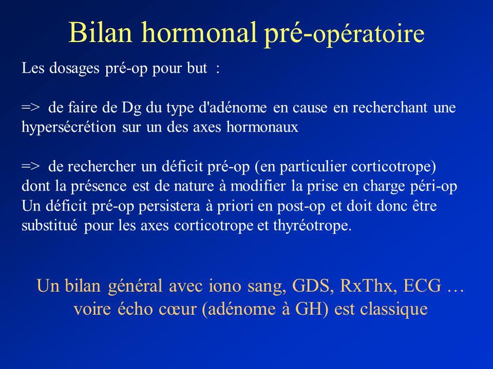 Bilan hormonal pré- opératoire Un bilan général avec iono sang, GDS, RxThx, ECG … voire écho cœur (adénome à GH) est classique Les dosages pré-op pour