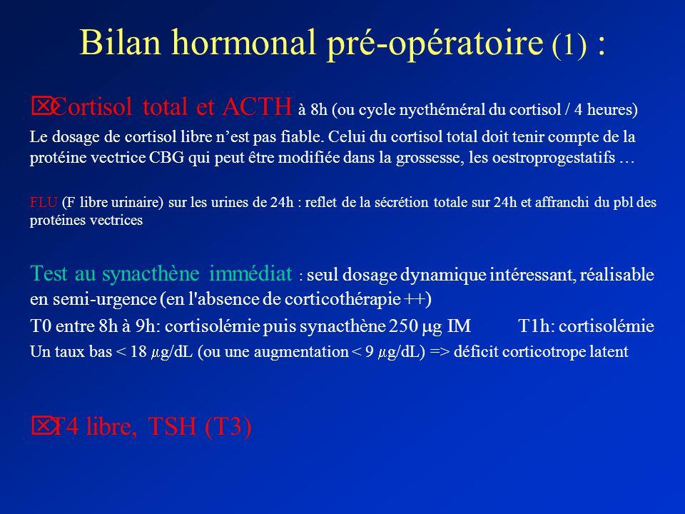 Bilan hormonal pré-opératoire (1) : Cortisol total et ACTH à 8h (ou cycle nycthéméral du cortisol / 4 heures) Le dosage de cortisol libre nest pas fia