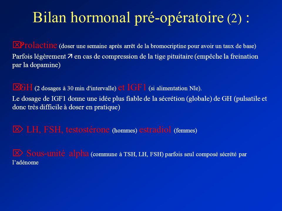 Bilan hormonal pré-opératoire (2) : Prolactine (doser une semaine après arrêt de la bromocriptine pour avoir un taux de base) Parfois légèrement en ca