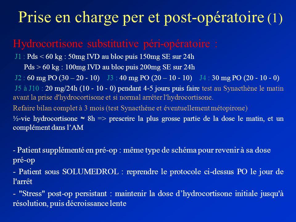 Prise en charge per et post-opératoire (1) Hydrocortisone substitutive péri-opératoire : J1 : Pds < 60 kg : 50mg IVD au bloc puis 150mg SE sur 24h Pds