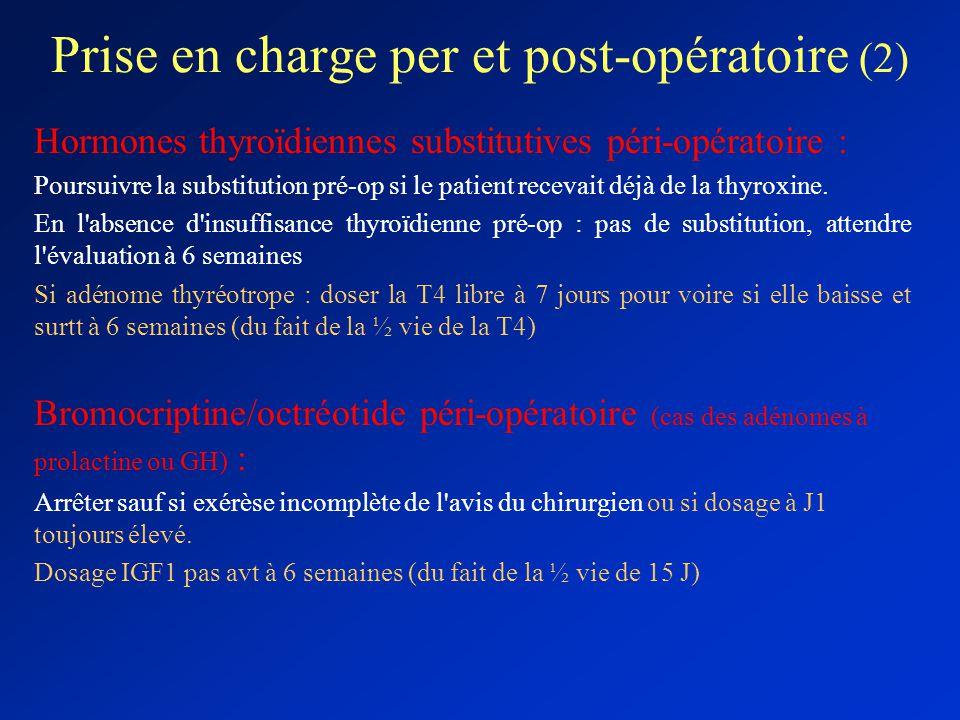 Prise en charge per et post-opératoire (2) Hormones thyroïdiennes substitutives péri-opératoire : Poursuivre la substitution pré-op si le patient rece