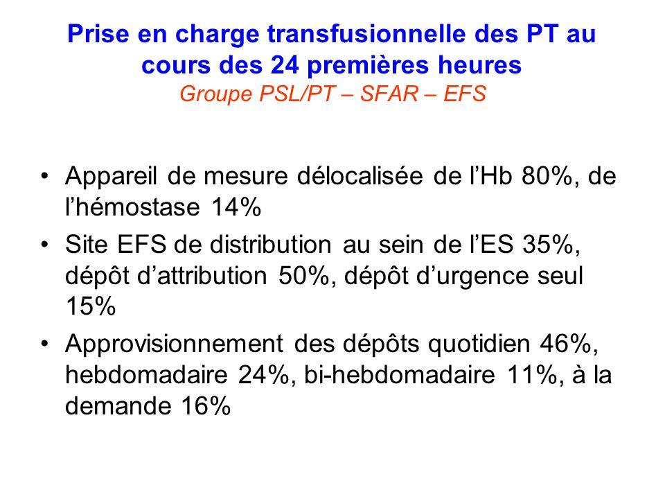 Prise en charge transfusionnelle des PT au cours des 24 premières heures Groupe PSL/PT – SFAR – EFS Appareil de mesure délocalisée de lHb 80%, de lhém