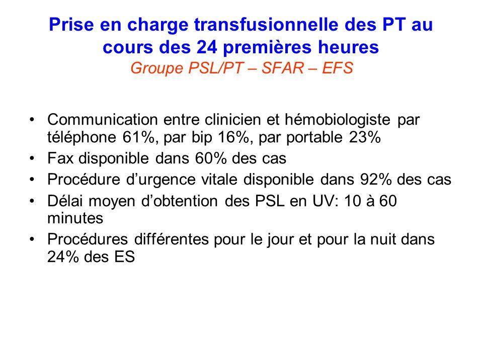 Prise en charge transfusionnelle des PT au cours des 24 premières heures Groupe PSL/PT – SFAR – EFS Communication entre clinicien et hémobiologiste pa