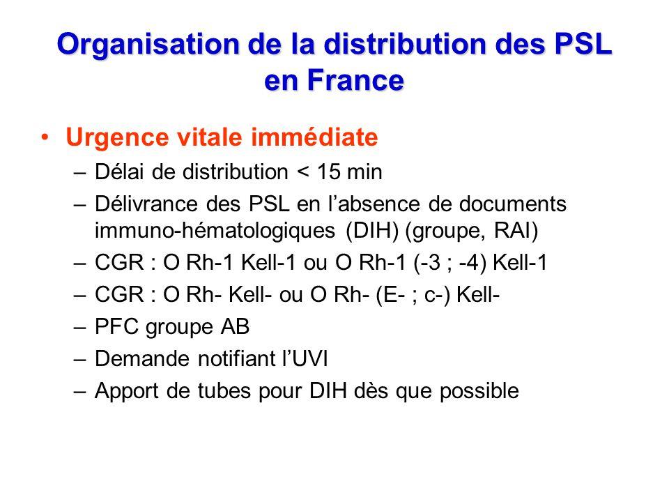 Organisation de la distribution des PSL en France Urgence vitale immédiate –Délai de distribution < 15 min –Délivrance des PSL en labsence de document
