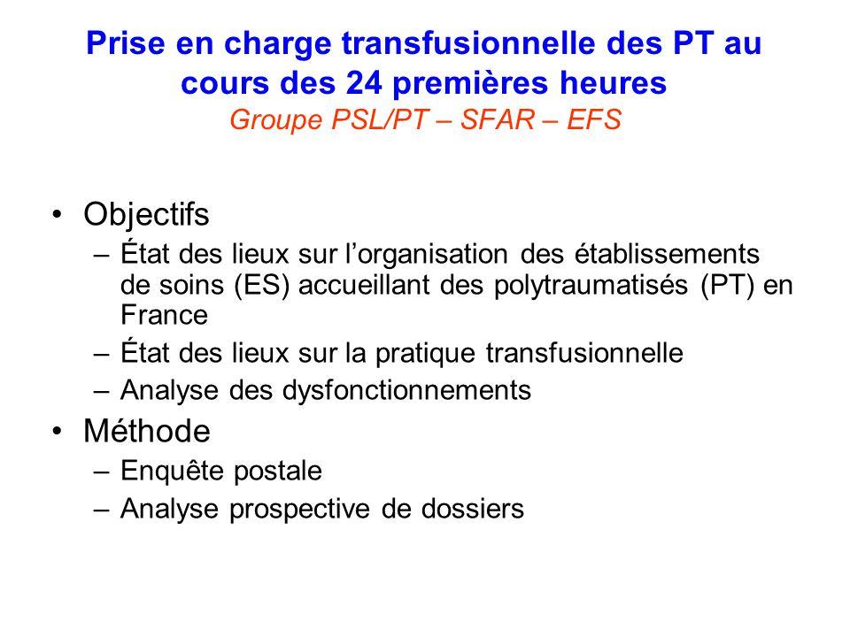 Prise en charge transfusionnelle des PT au cours des 24 premières heures Groupe PSL/PT – SFAR – EFS 372 ES ont reçu 1 PT au cours de lannée 2001 (médiane [min-max] = 20 [1-500]) Taux de réponse : 116/372 (32%) CHU 22%, CHG 70%, PSPH 6%, ES privés 2% Accueil aux urgences 45%, dans un site spécifique 47%, en SSPI 5%, en réanimation 3% Médecin responsable : urgentiste 50%, anesthésiste 45%, réanimateur médical ou chirurgien 5%