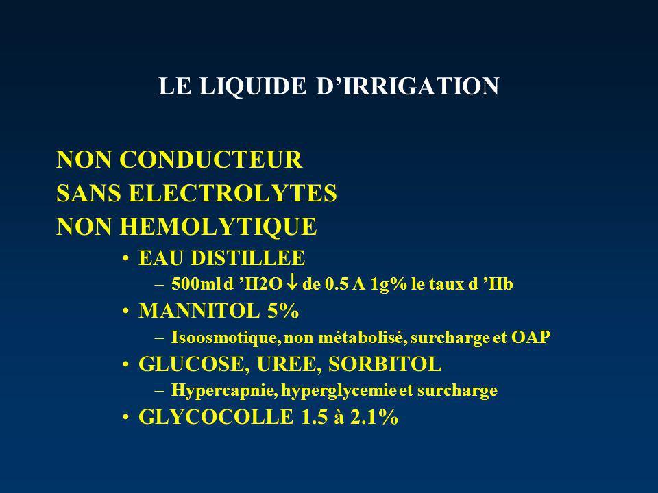 LE LIQUIDE DIRRIGATION NON CONDUCTEUR SANS ELECTROLYTES NON HEMOLYTIQUE EAU DISTILLEE –500ml d H2O de 0.5 A 1g% le taux d Hb MANNITOL 5% –Isoosmotique, non métabolisé, surcharge et OAP GLUCOSE, UREE, SORBITOL –Hypercapnie, hyperglycemie et surcharge GLYCOCOLLE 1.5 à 2.1%