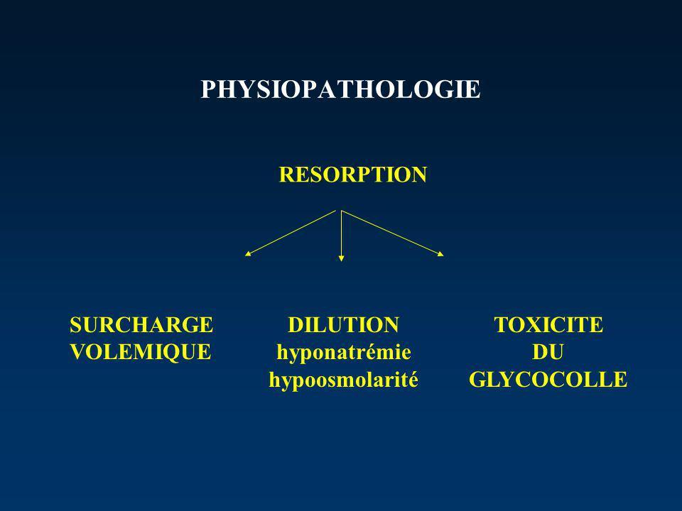 PHYSIOPATHOLOGIE SURCHARGE VOLEMIQUE DILUTION hyponatrémie hypoosmolarité TOXICITE DU GLYCOCOLLE RESORPTION