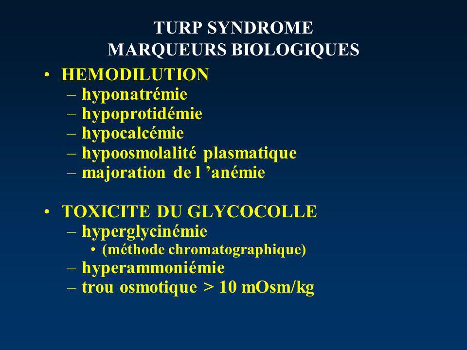 TURP SYNDROME MARQUEURS BIOLOGIQUES HEMODILUTION –hyponatrémie –hypoprotidémie –hypocalcémie –hypoosmolalité plasmatique –majoration de l anémie TOXICITE DU GLYCOCOLLE –hyperglycinémie (méthode chromatographique) –hyperammoniémie –trou osmotique > 10 mOsm/kg