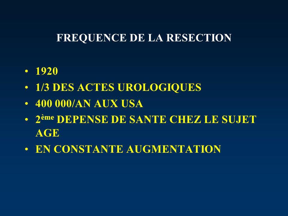 FREQUENCE DE LA RESECTION 1920 1/3 DES ACTES UROLOGIQUES 400 000/AN AUX USA 2 ème DEPENSE DE SANTE CHEZ LE SUJET AGE EN CONSTANTE AUGMENTATION