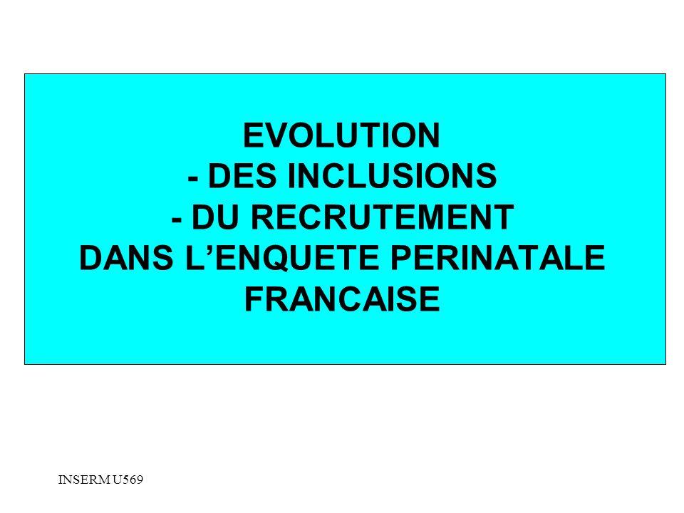 INSERM U569 EVOLUTION - DES INCLUSIONS - DU RECRUTEMENT DANS LENQUETE PERINATALE FRANCAISE