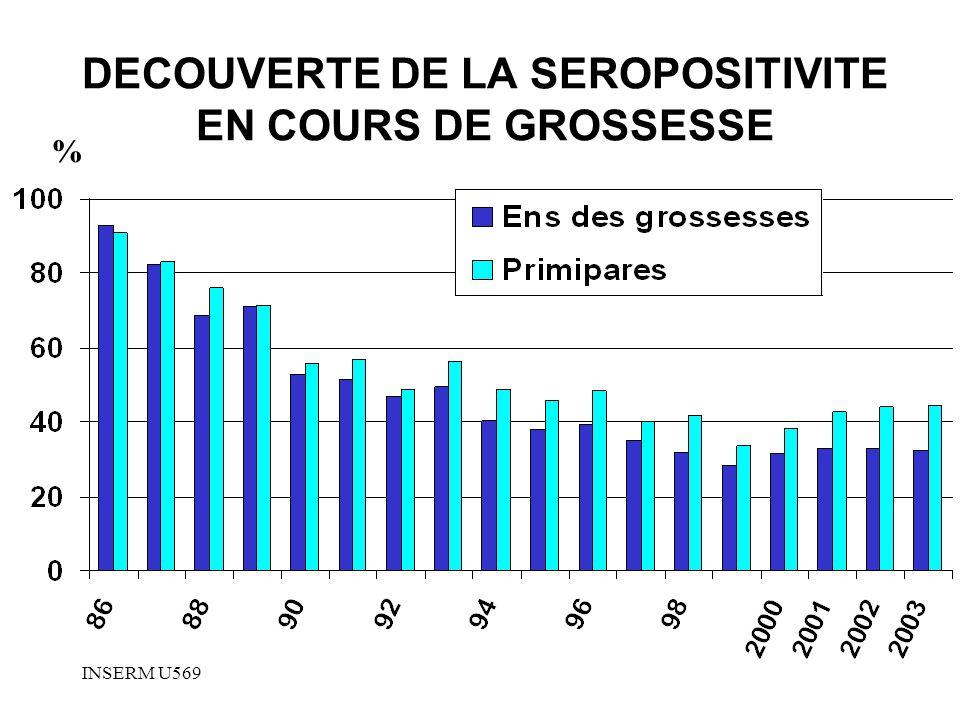 INSERM U569 DECOUVERTE DE LA SEROPOSITIVITE EN COURS DE GROSSESSE %