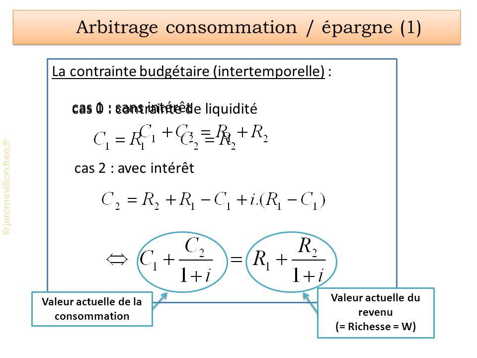 © jeromevillion.free.fr La contrainte budgétaire (intertemporelle) : Arbitrage consommation / épargne (1) cas 0 : contrainte de liquidité Valeur actue