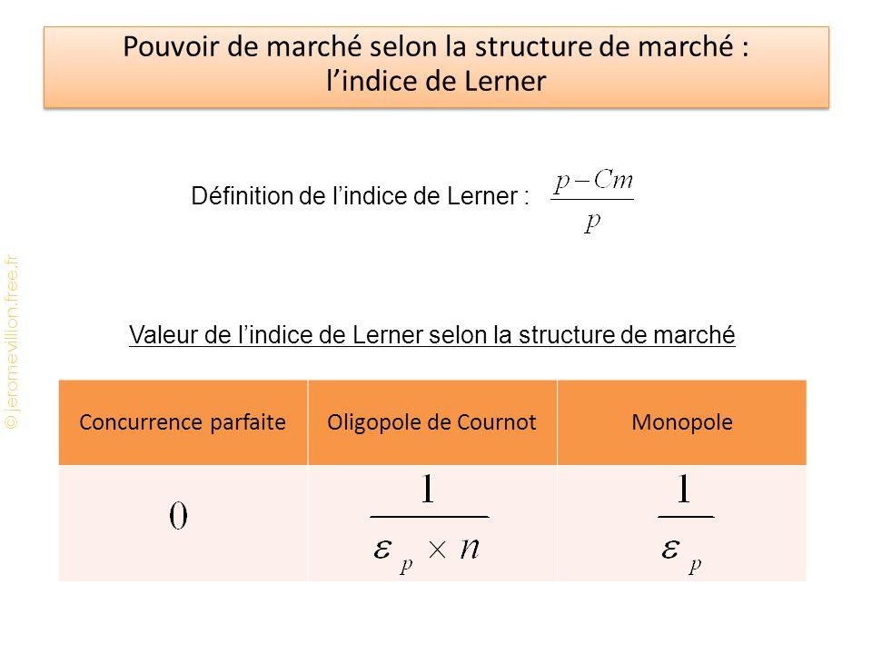 © jeromevillion.free.fr Pouvoir de marché selon la structure de marché : lindice de Lerner Pouvoir de marché selon la structure de marché : lindice de