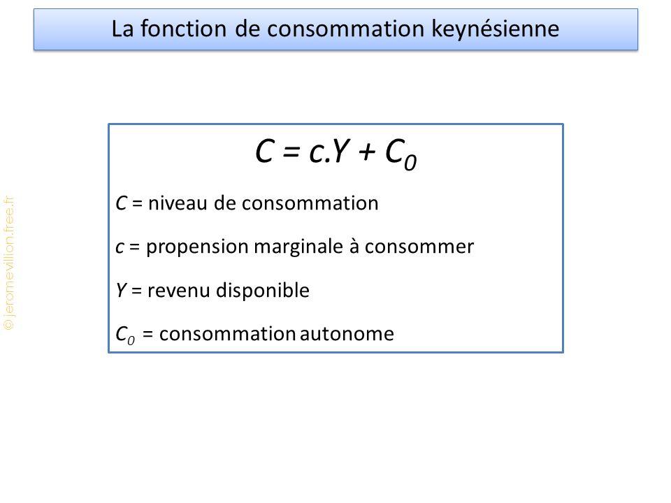 © jeromevillion.free.fr C = c.Y + C 0 C = niveau de consommation c = propension marginale à consommer Y = revenu disponible C 0 = consommation autonom