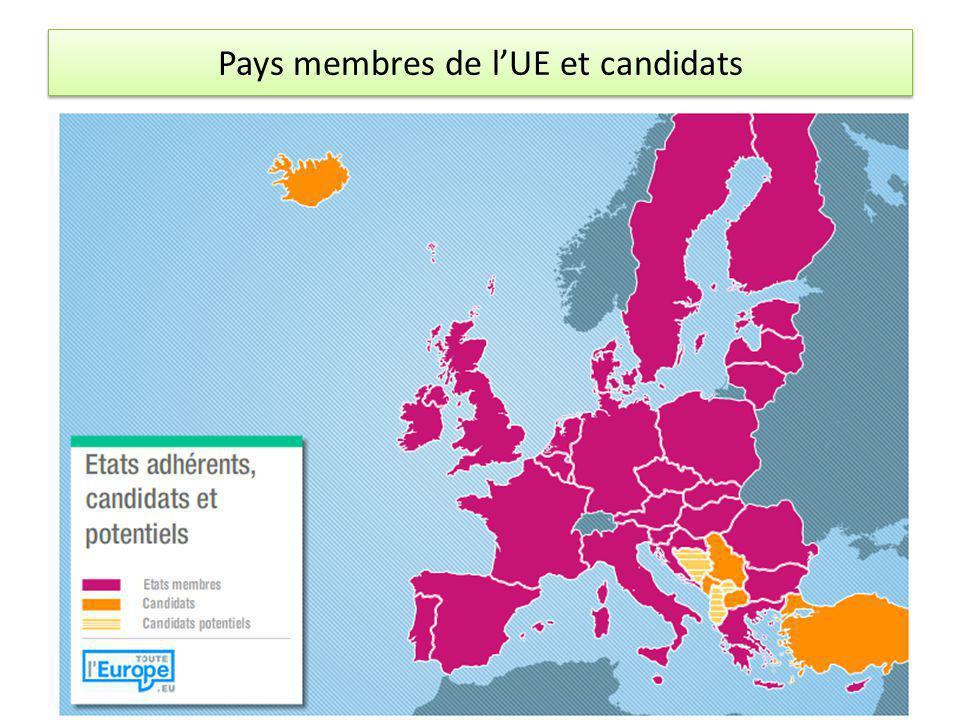 Pays membres de lUE et candidats