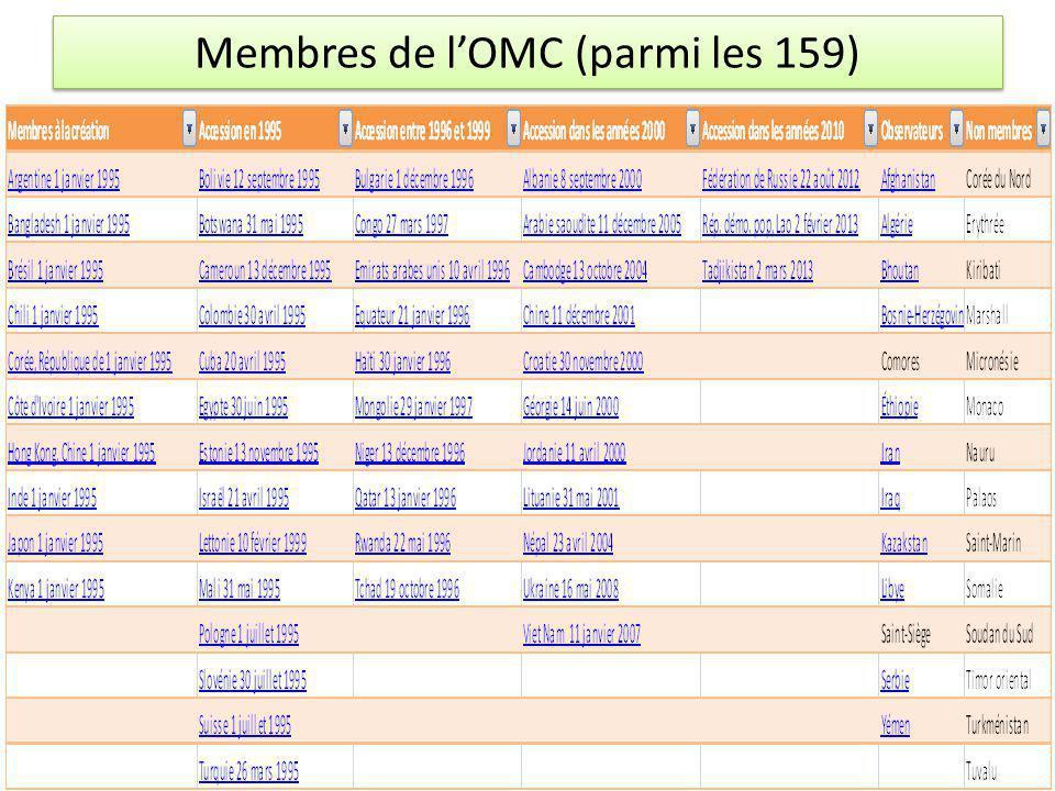 La carte des différends Source : OMCOMC