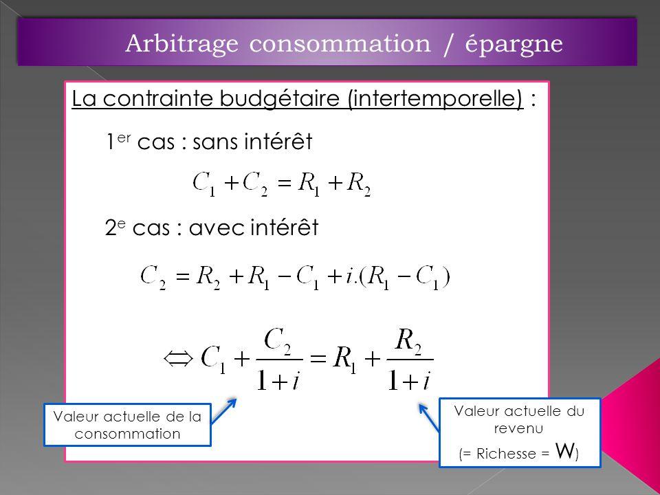 La contrainte budgétaire (intertemporelle) : 1 er cas : sans intérêt 2 e cas : avec intérêt Valeur actuelle de la consommation Valeur actuelle du revenu (= Richesse = W )