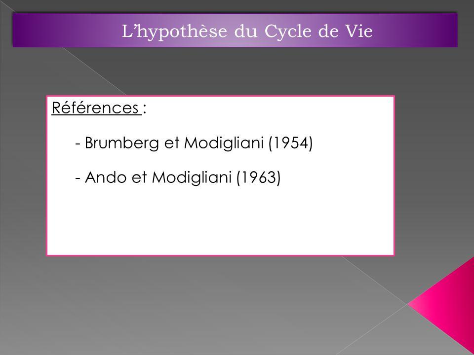 Références : - Brumberg et Modigliani (1954) - Ando et Modigliani (1963)