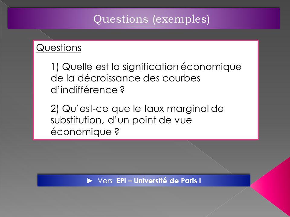 Questions 1) Quelle est la signification économique de la décroissance des courbes dindifférence ? 2) Quest-ce que le taux marginal de substitution, d