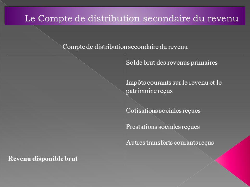Compte de distribution secondaire du revenu Solde brut des revenus primaires Impôts courants sur le revenu et le patrimoine reçus Cotisations sociales