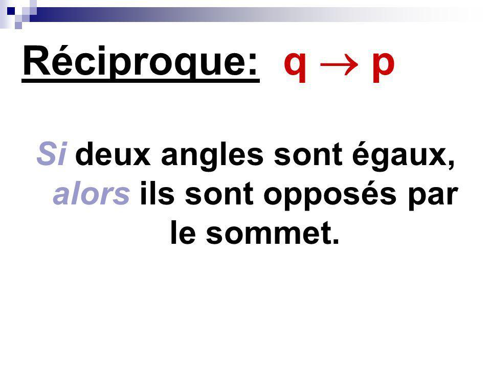 Réciproque: q p Si deux angles sont égaux, alors ils sont opposés par le sommet.