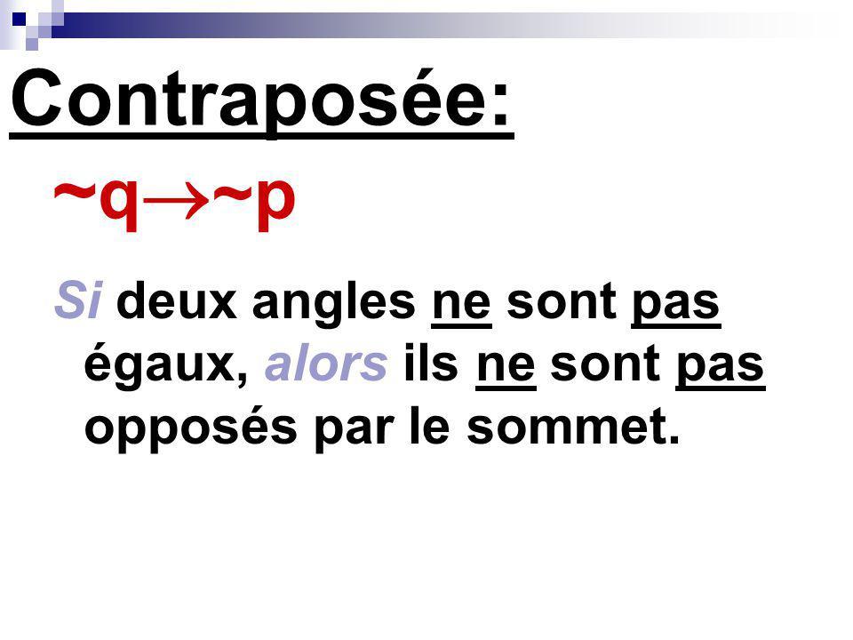 Contraposée: ~ q ~p Si deux angles ne sont pas égaux, alors ils ne sont pas opposés par le sommet.