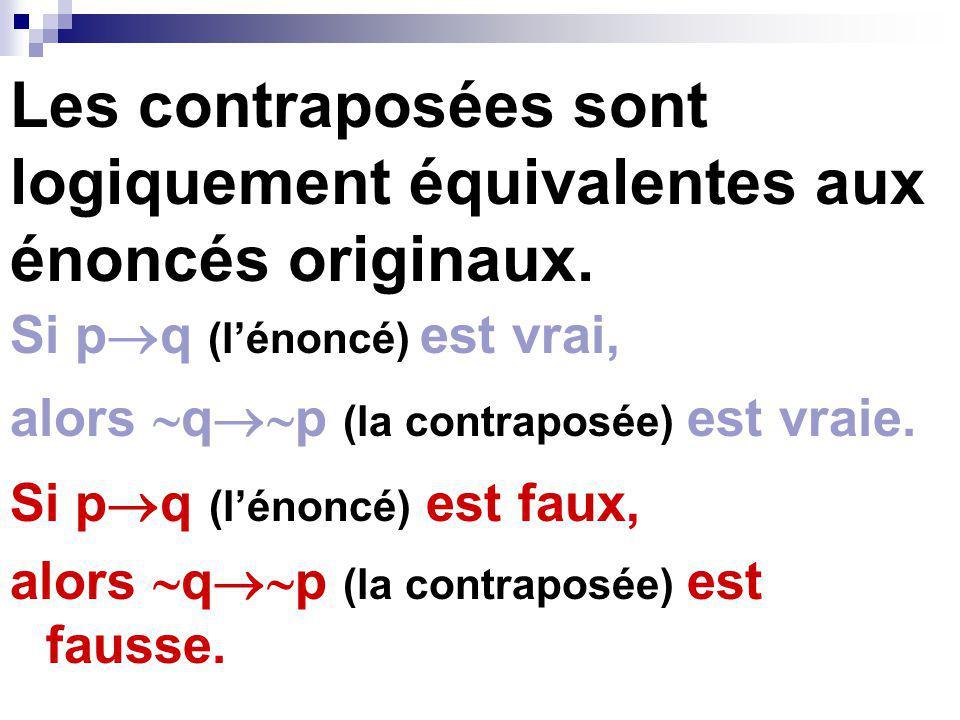 Les contraposées sont logiquement équivalentes aux énoncés originaux. Si p q (lénoncé) est vrai, alors q p (la contraposée) est vraie. Si p q (lénoncé