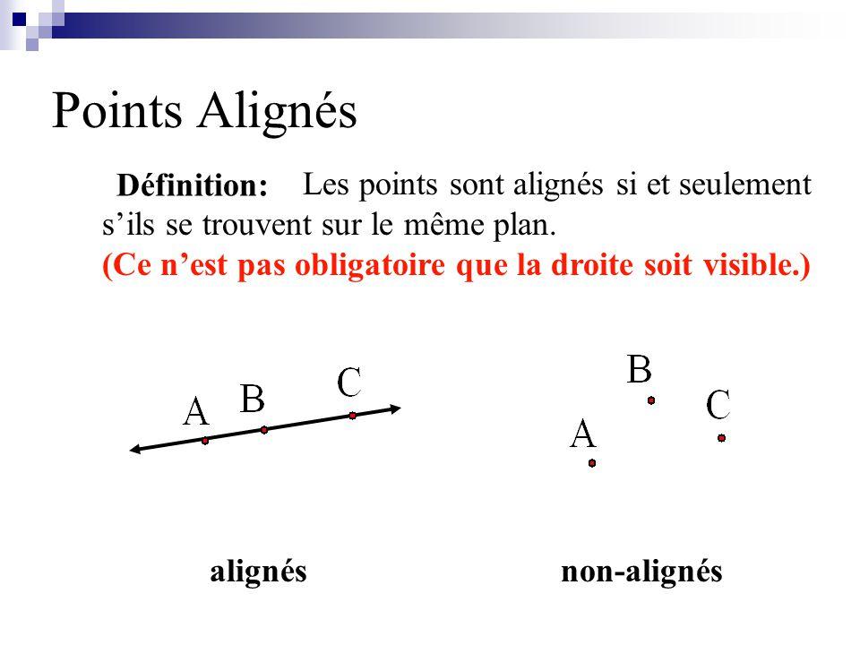 Les Plans Il y 6 plans sur le cube, MAIS il ne faut que trois points pour déterminer un plan! plan AGF plan BDG… plan AFGD plan ACGE plan ACH