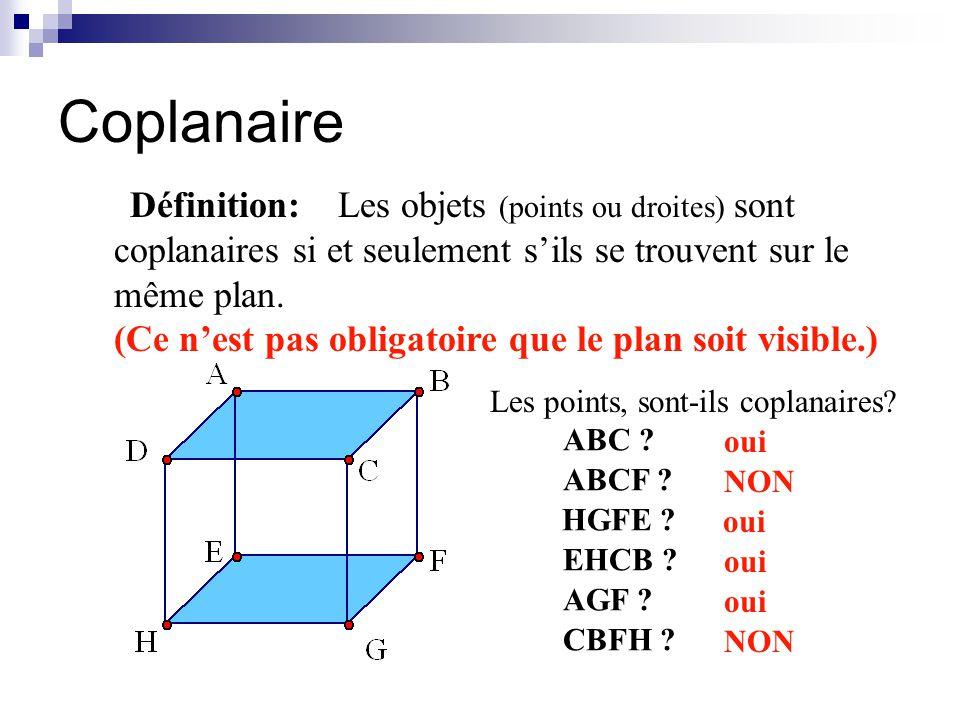 Points Alignés non-alignésalignés Définition: Les points sont alignés si et seulement sils se trouvent sur le même plan. (Ce nest pas obligatoire que