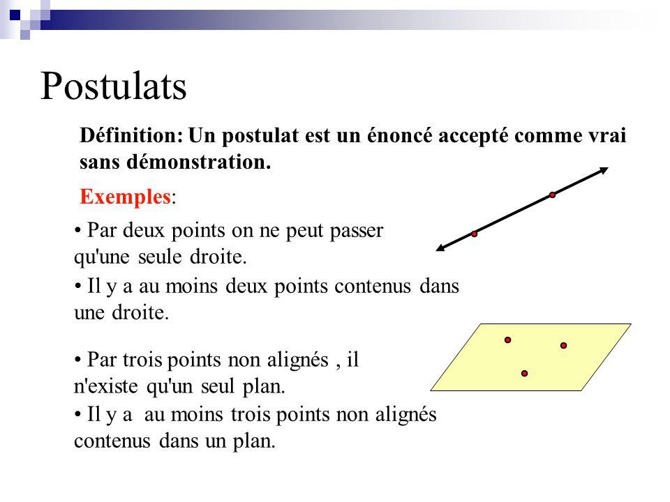 Coplanaire Les objets (points ou droites) sont coplanaires si et seulement sils se trouvent sur le même plan. (Ce nest pas obligatoire que le plan soi