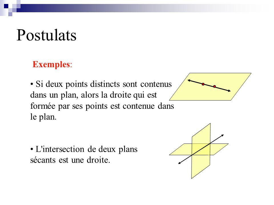 Postulats Définition: Un postulat est un énoncé accepté comme vrai sans démonstration. Exemples: Par deux points on ne peut passer qu'une seule droite