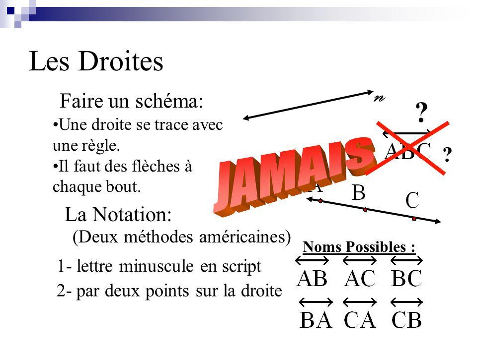 Les Droites Faire un schéma: La Notation: 1- lettre minuscule en script Une droite se trace avec une règle.