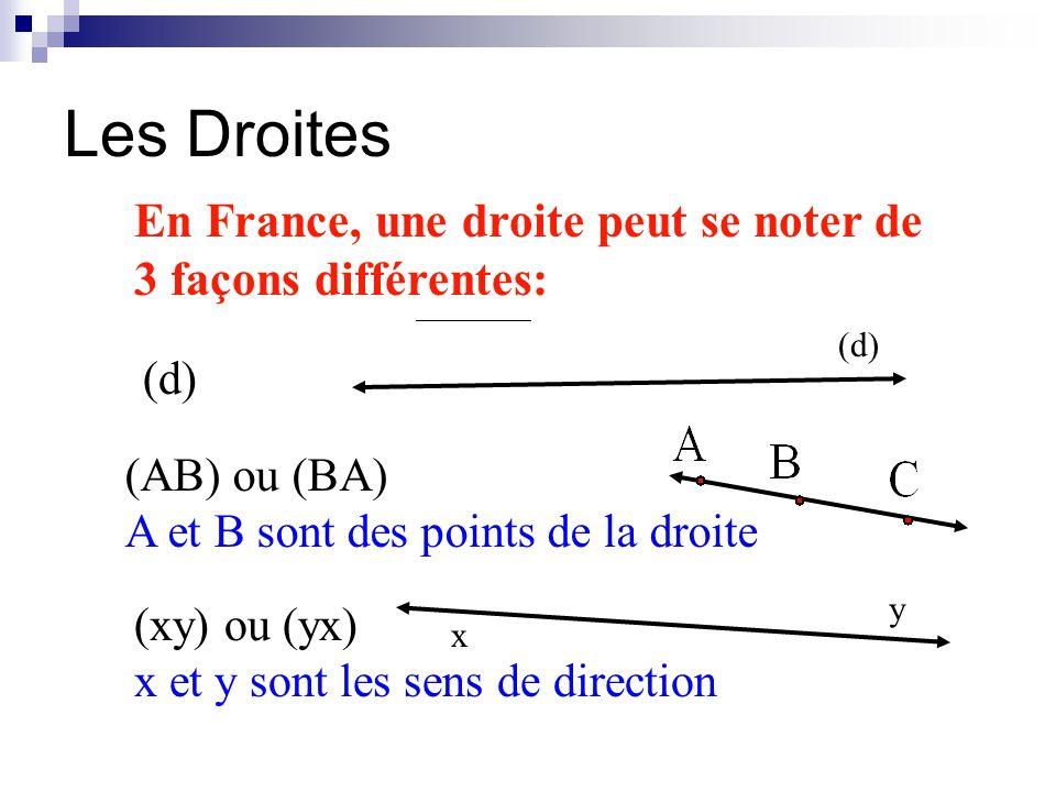 Les Droites En France, une droite peut se noter de 3 façons différentes: (xy) ou (yx) x et y sont les sens de direction (d) x y (AB) ou (BA) A et B sont des points de la droite