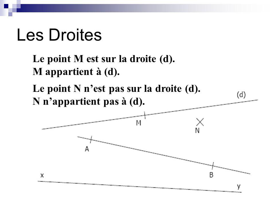 Les Droites En France, une droite peut se noter de 3 façons différentes: (xy) ou (yx) x et y sont les sens de direction (d) x y (AB) ou (BA) A et B so