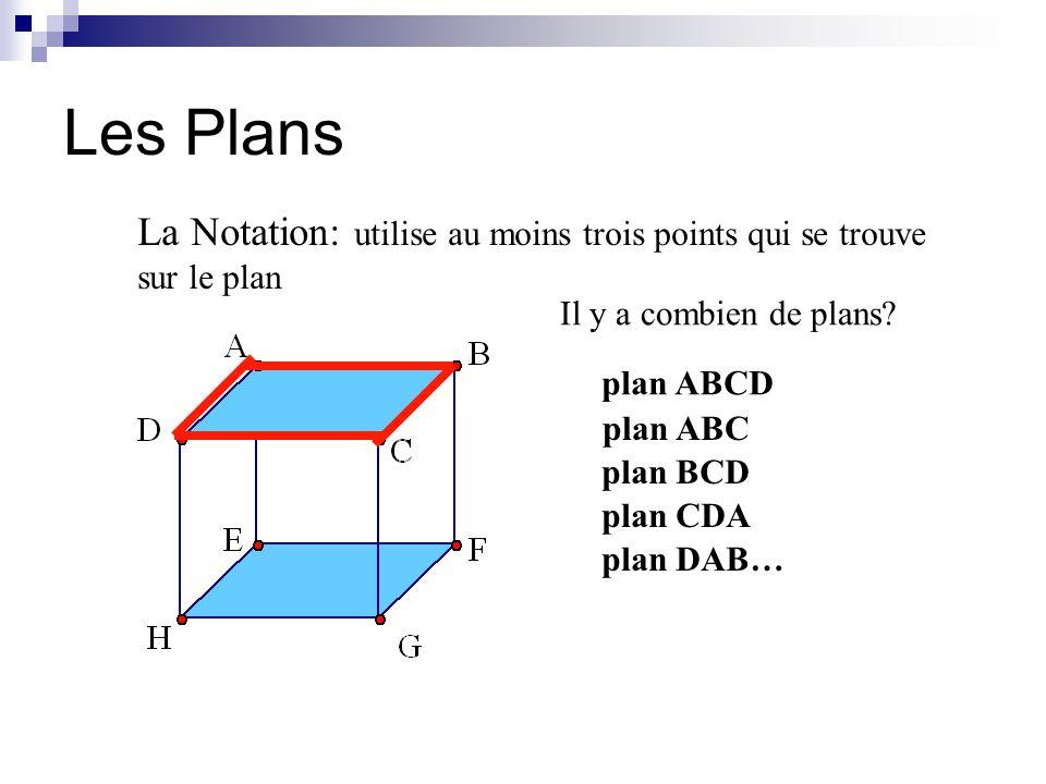 Les Plans Faire un schéma: La Notation: * horizontal * vertical 1- lettre majuscule en script 2- trois points sur le plan (Deux méthodes) * quelconque