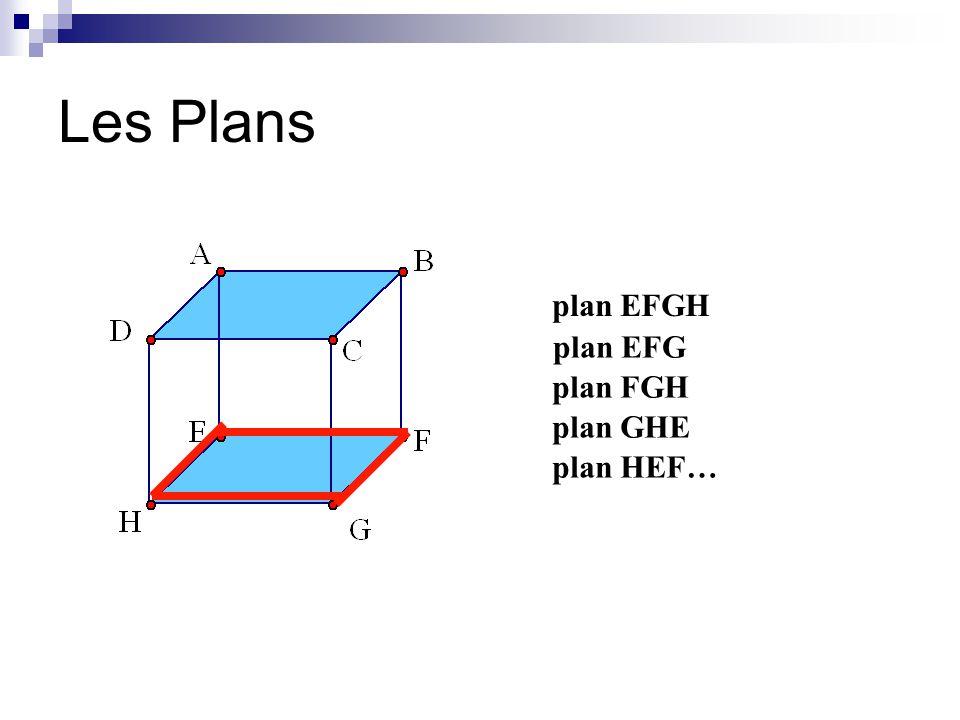 Les Plans La Notation: utilise au moins trois points qui se trouve sur le plan Il y a combien de plans? plan ABCD plan ABC plan BCD plan CDA plan DAB…