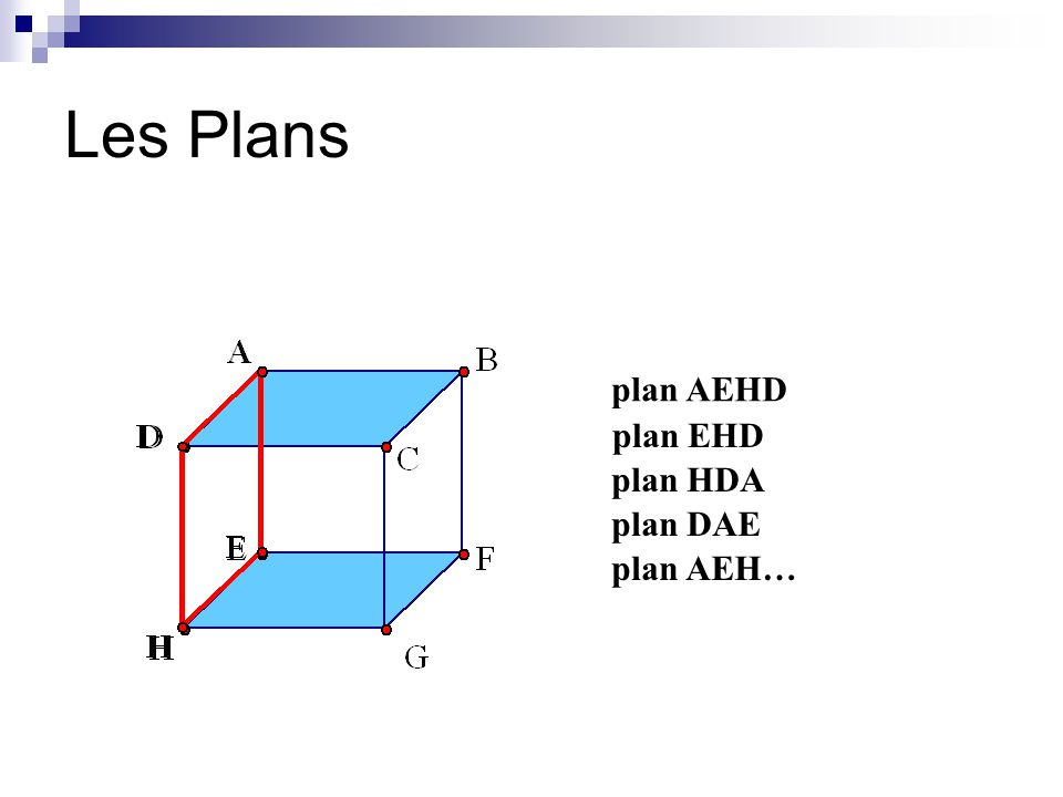 Les Plans plan EFGH plan EFG plan FGH plan GHE plan HEF…