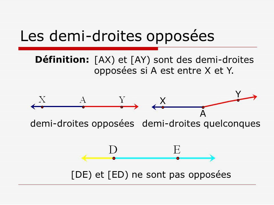 Les demi-droites opposées Définition: demi-droites opposéesdemi-droites quelconques [AX) et [AY) sont des demi-droites opposées si A est entre X et Y.