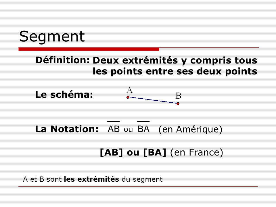 Segment Deux extrémités y compris tous les points entre ses deux points Le schéma: La Notation: Définition: AB ou BA (en Amérique) [AB] ou [BA] (en France) A et B sont les extrémités du segment