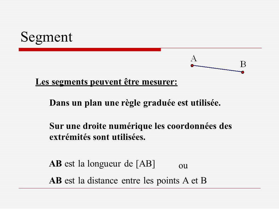 Segment Dans un plan une règle graduée est utilisée. Les segments peuvent être mesurer: AB est la longueur de [AB] Sur une droite numérique les coordo