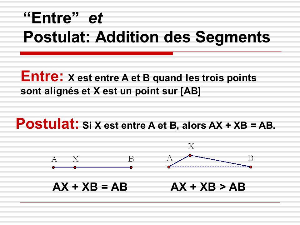 Entre et Postulat: Addition des Segments Postulat: Si X est entre A et B, alors AX + XB = AB. AX + XB = ABAX + XB > AB Entre: X est entre A et B quand