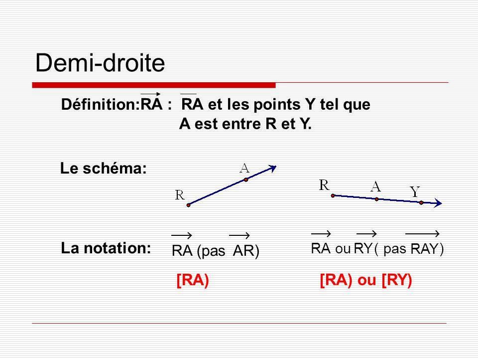 Demi-droite Définition: RA : RA et les points Y tel que A est entre R et Y. Le schéma: La notation: RA (pas AR ) RA ( RAY ouRYpas) [RA) [RA) ou [RY)