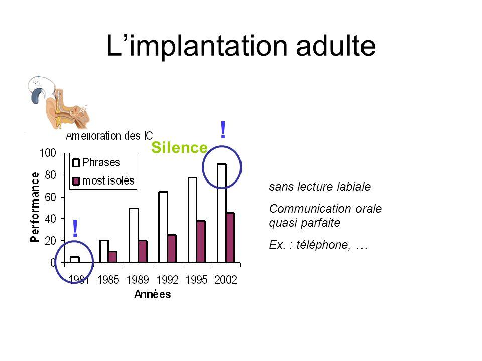 Limplantation adulte Silence sans lecture labiale Communication orale quasi parfaite Ex.
